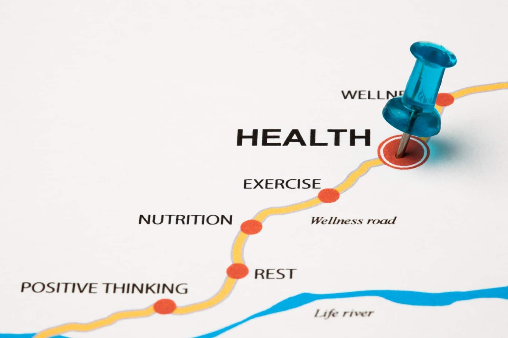 The simple strategy for achieving your health Goals